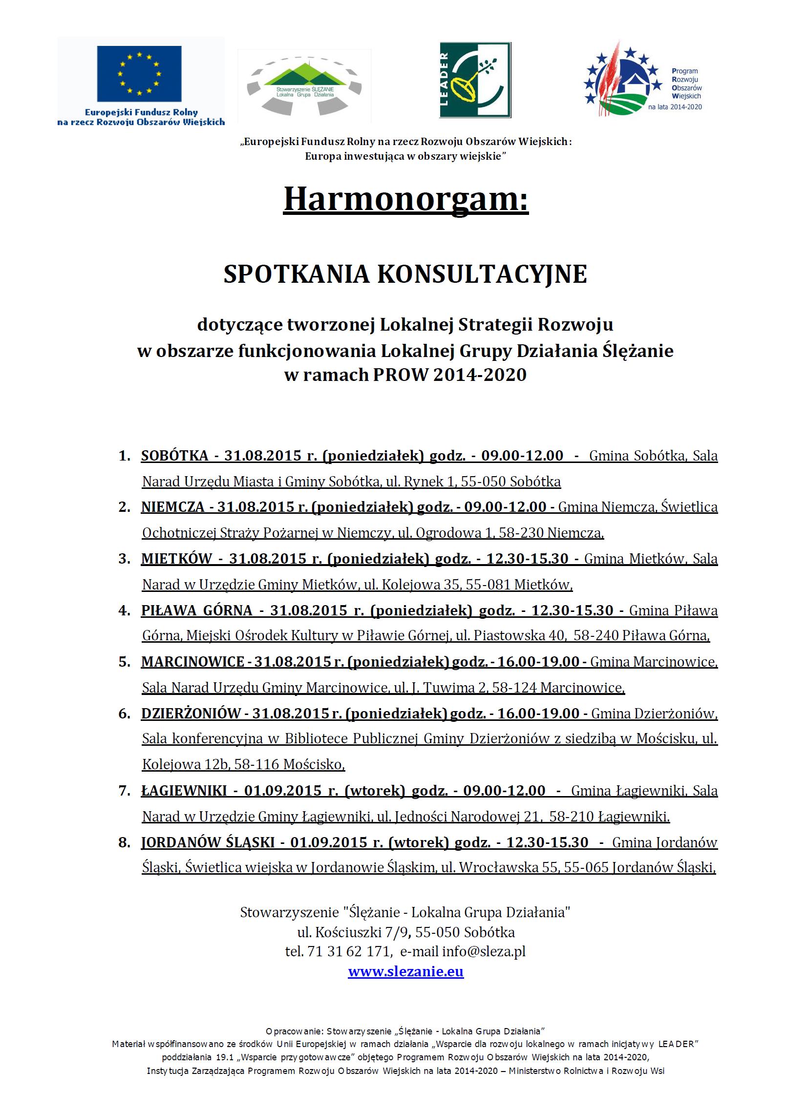 harmongram